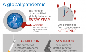 [infographic] Tobacco: Not a slain dragon