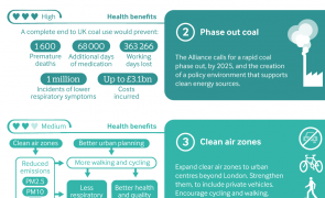 Infographic: A breath of fresh air