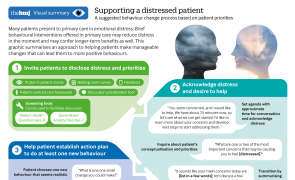 Supporting a distressed patient
