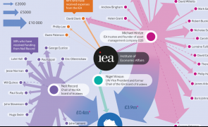 Infographic: IOU, IEA