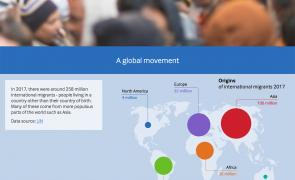 Infographic: Migrant health: a new series for The BMJ