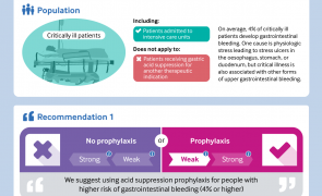 Infographic - Gastrointestinal bleeding prophylaxis rapid recommendation
