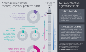 Infographic: Preterm birth and the role of neuroprotection