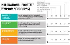 Part of the international prostate symptom score (IPSS)