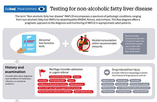 Tests for diagnosing and monitoring non alcoholic fatty liver tests for diagnosing and monitoring non alcoholic fatty liver disease in adults the bmj ccuart Image collections