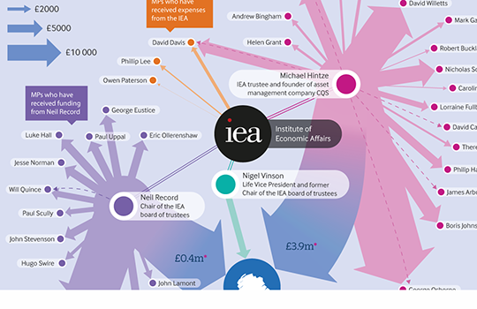 IEA investigation thumbnail of infographic